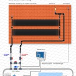 rohrschema-solar-solarroll