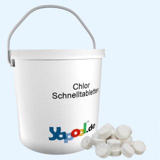 Chlor Schnelltabletten Schnelltabs 5 Kg Kaufen Yapool De