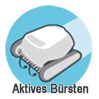 Aktives Bürsten
